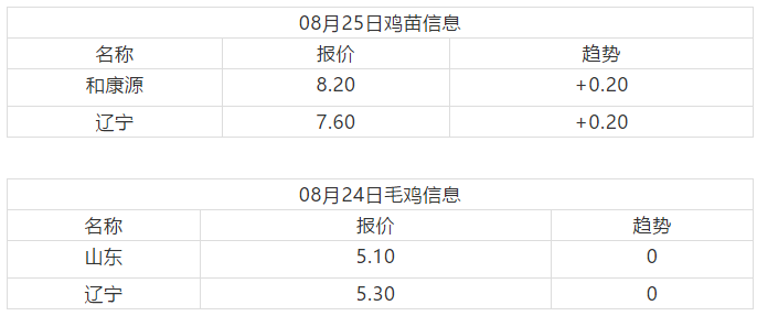 http://www.chinahky.com/uploads/picture/20190824/7959198c143b701ae2c62a7f13facec7.png